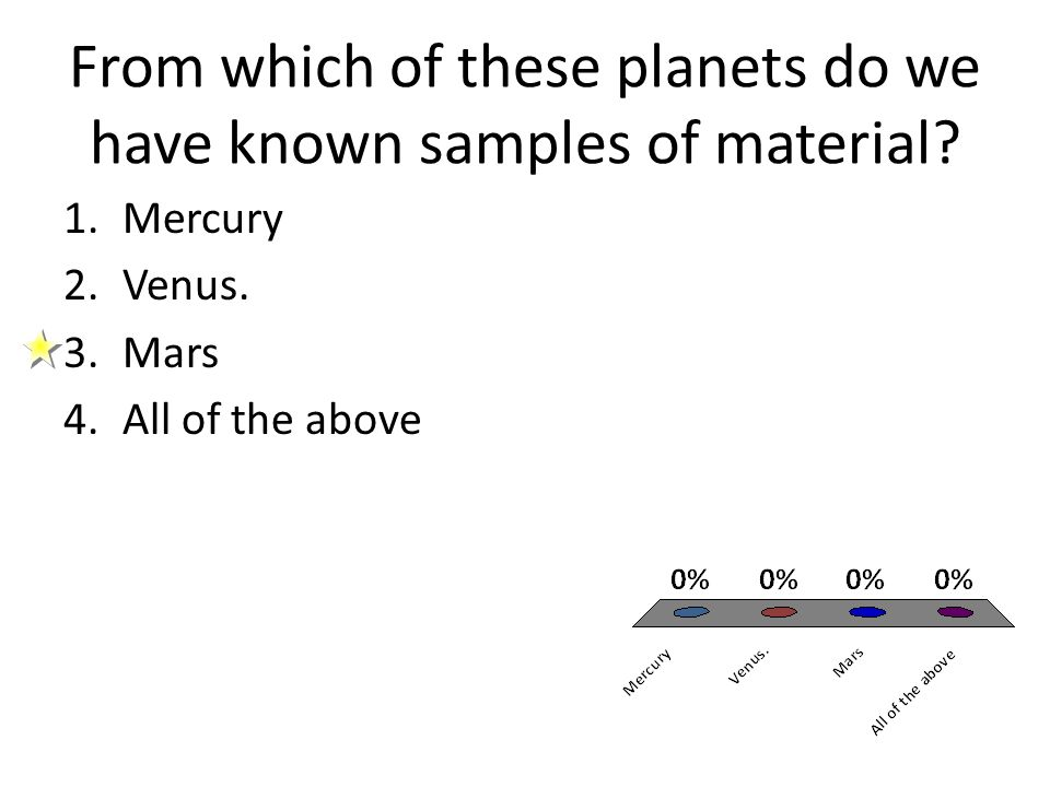 From which of these planets do we have known samples of material