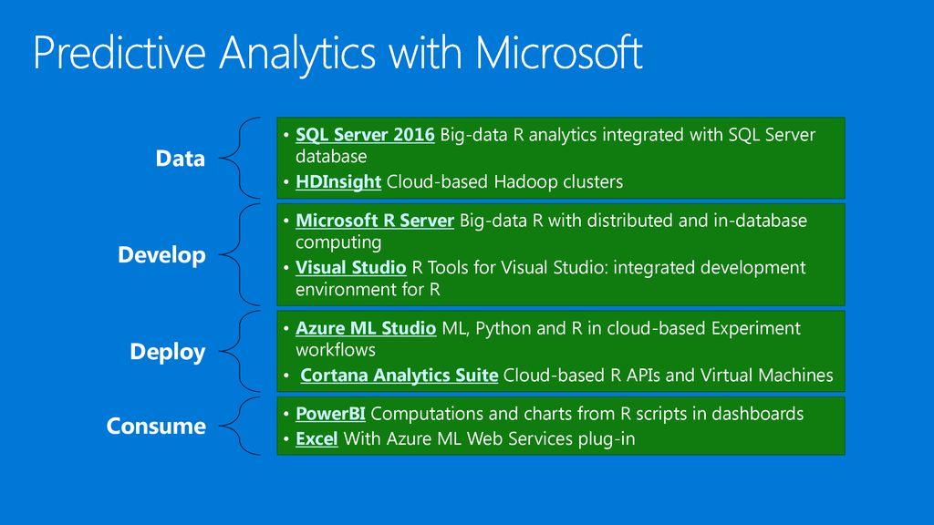 R at Microsoft Joseph Rickert 9/15/2018 1:13 PM - ppt download