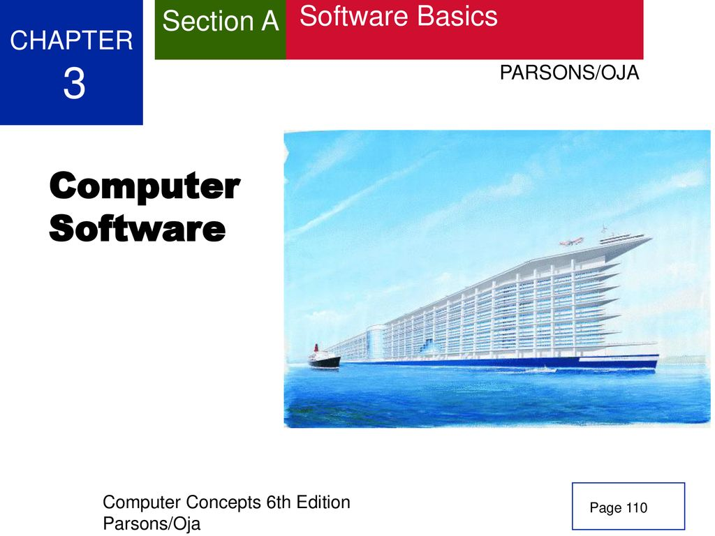 3 Computer Software Section A Software Basics CHAPTER PARSONS/OJA ...