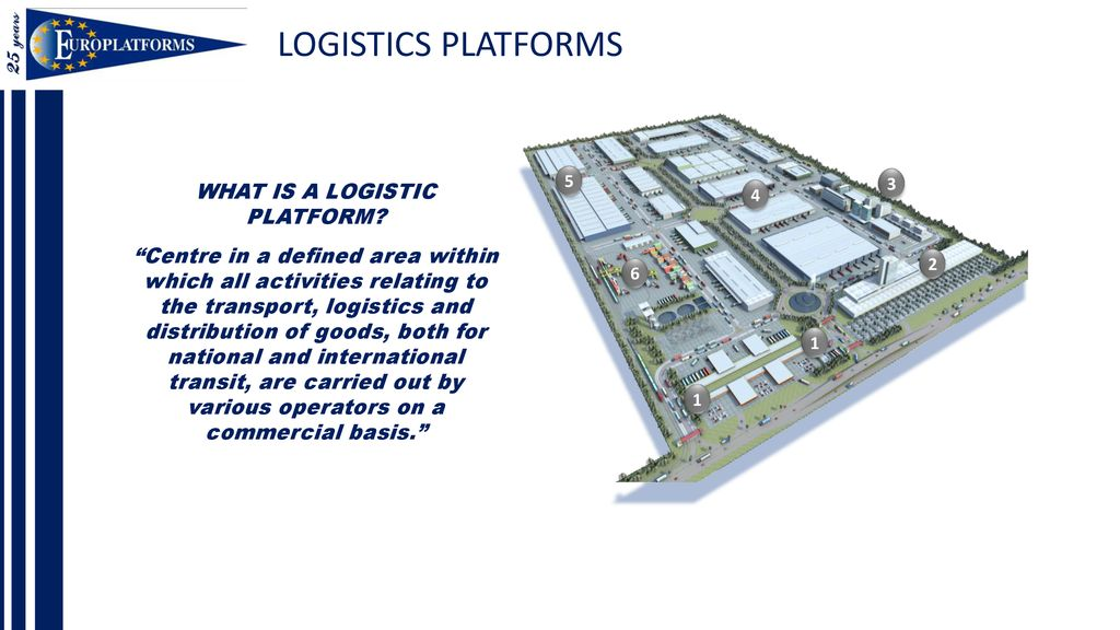 FUTURE LOGISTICS PLATFORMS - ppt download
