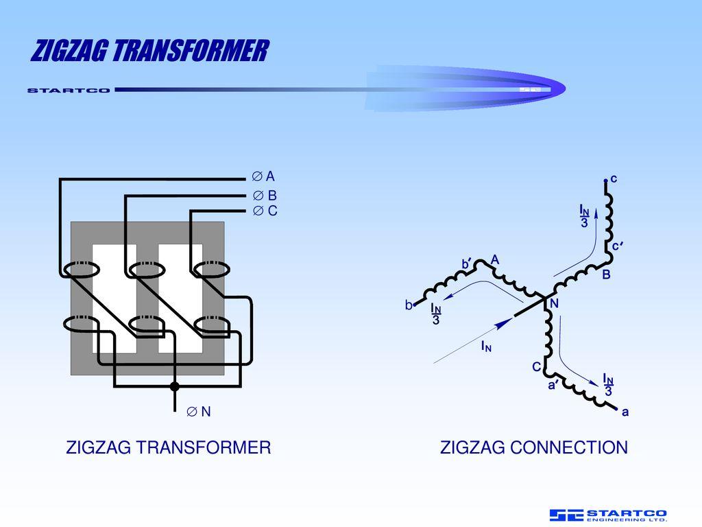 [DIAGRAM_3ER]  THREE-PHASE GROUND-FAULT BASICS - ppt download | Zig Zag Transformer Wiring Diagram |  | SlidePlayer