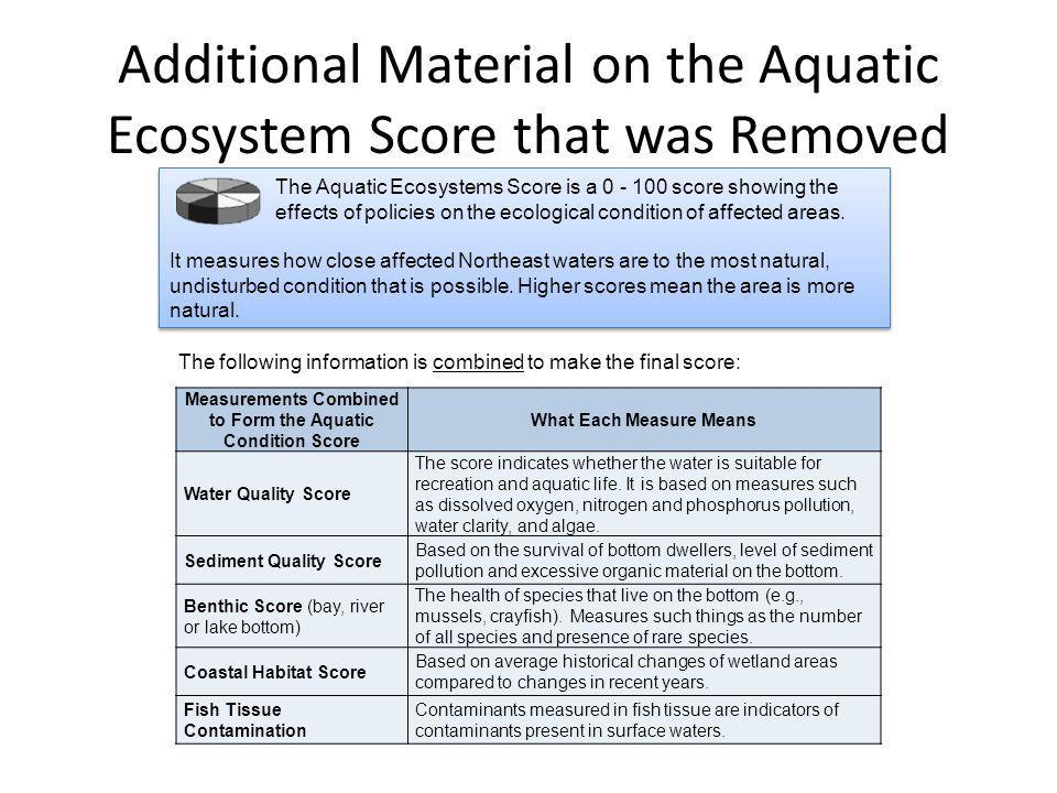 Additional Material on the Aquatic Ecosystem Score that was Removed
