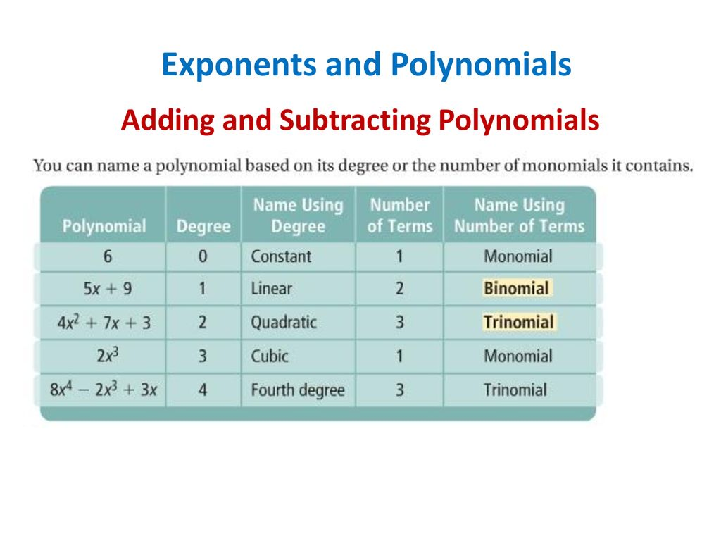 Exponents and Polynomials - ppt download