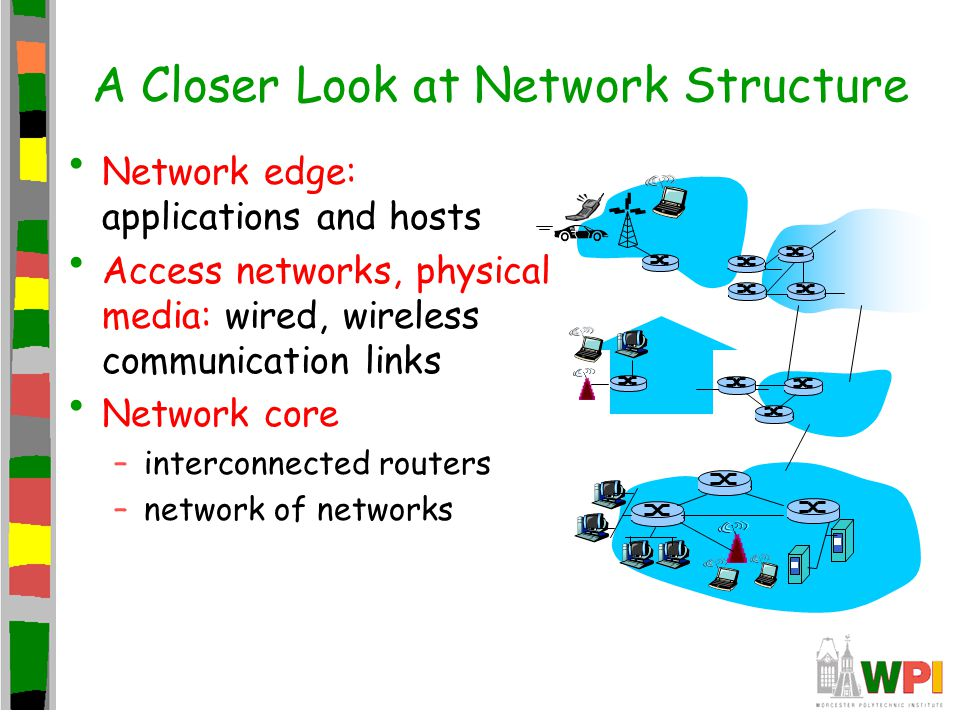 A Closer Look at Network Structure