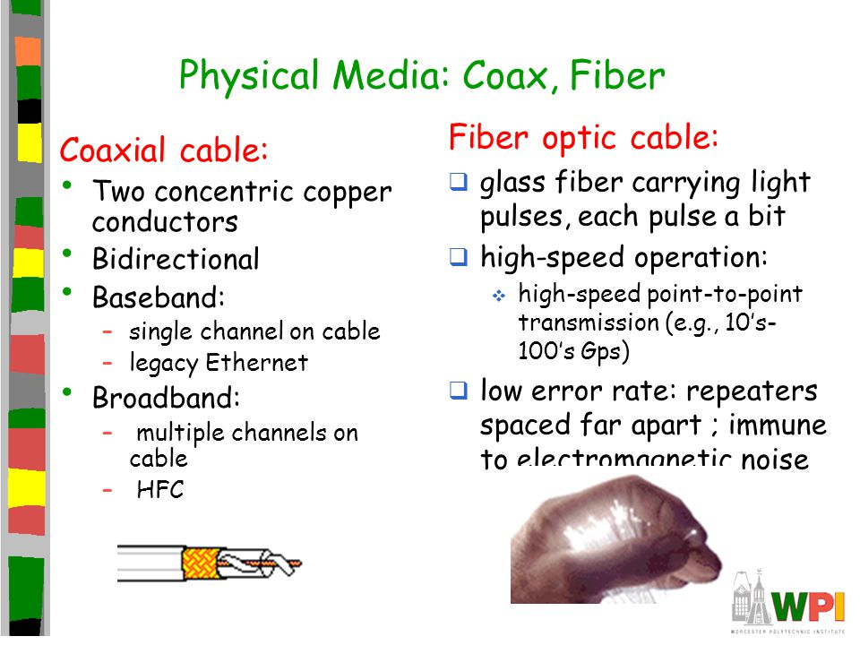 Physical Media: Coax, Fiber