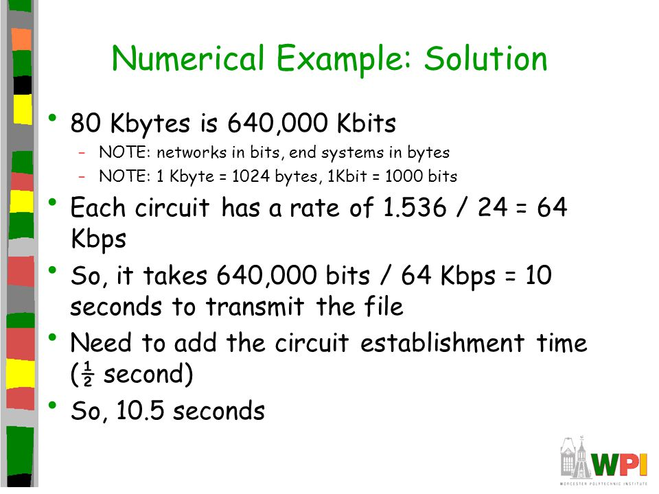 Numerical Example: Solution