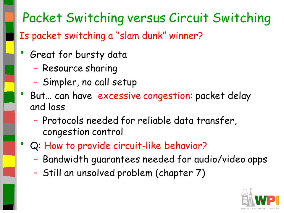 Packet Switching versus Circuit Switching