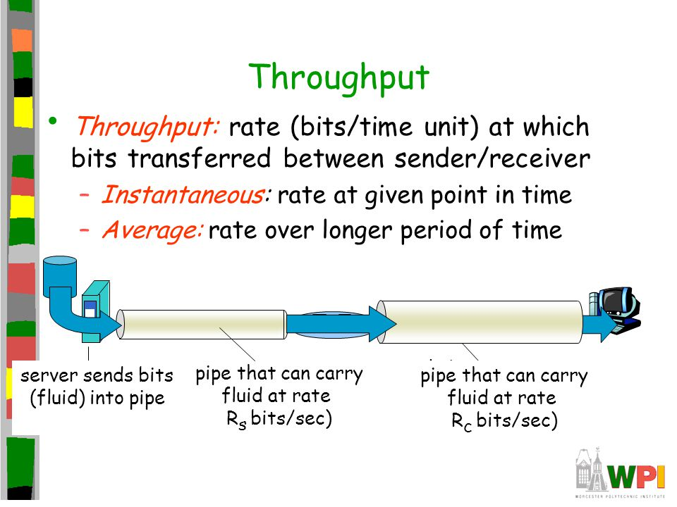 Throughput Throughput: rate (bits/time unit) at which bits transferred between sender/receiver. Instantaneous: rate at given point in time.