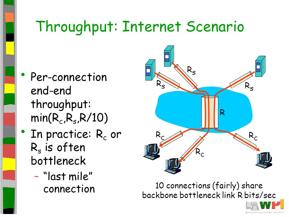 Throughput: Internet Scenario