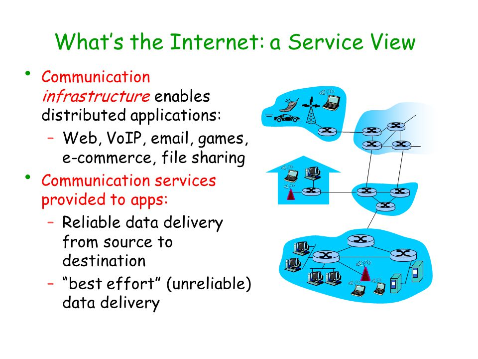 What's the Internet: a Service View