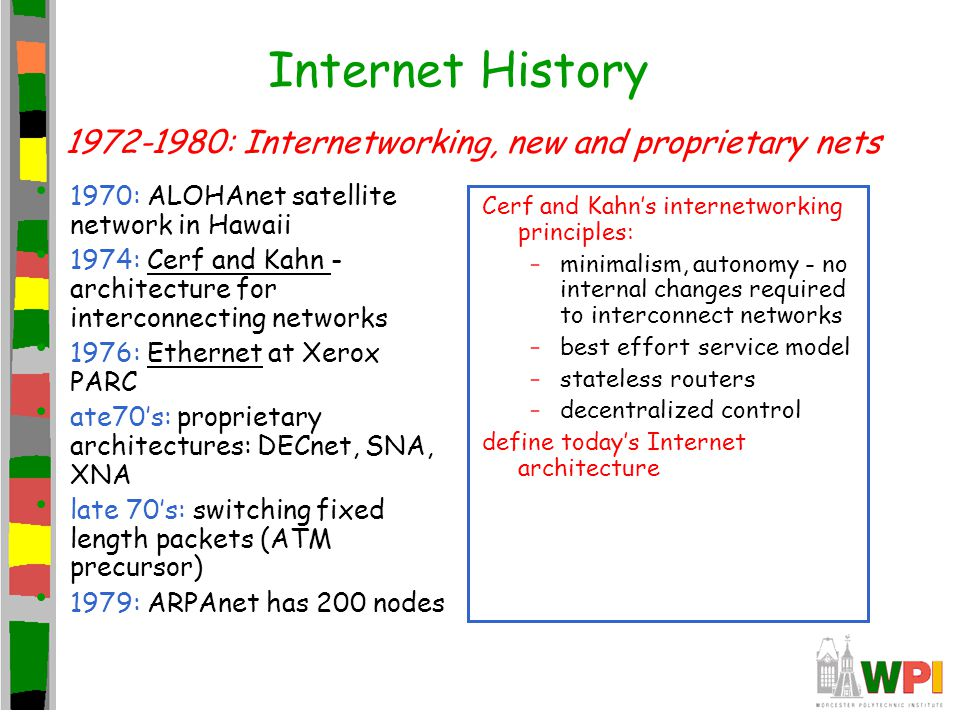 Internet History 1972-1980: Internetworking, new and proprietary nets