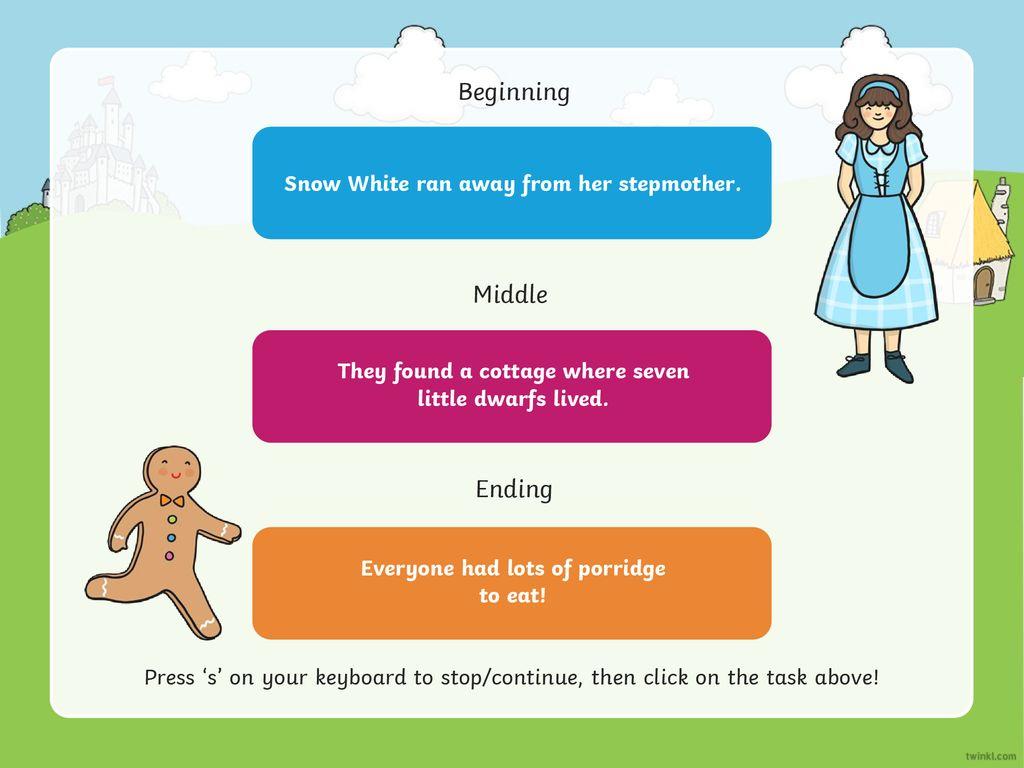 Beginning Middle Ending - ppt download