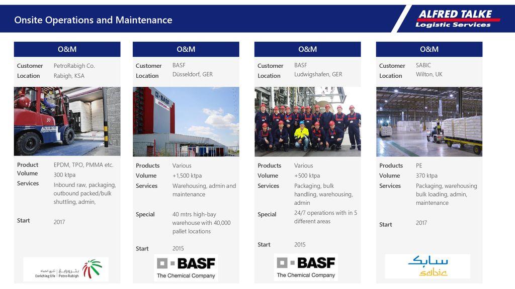 Our Logistics services  - ppt download