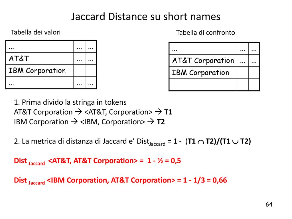 Corso di Data Technologies Distance functions - ppt download