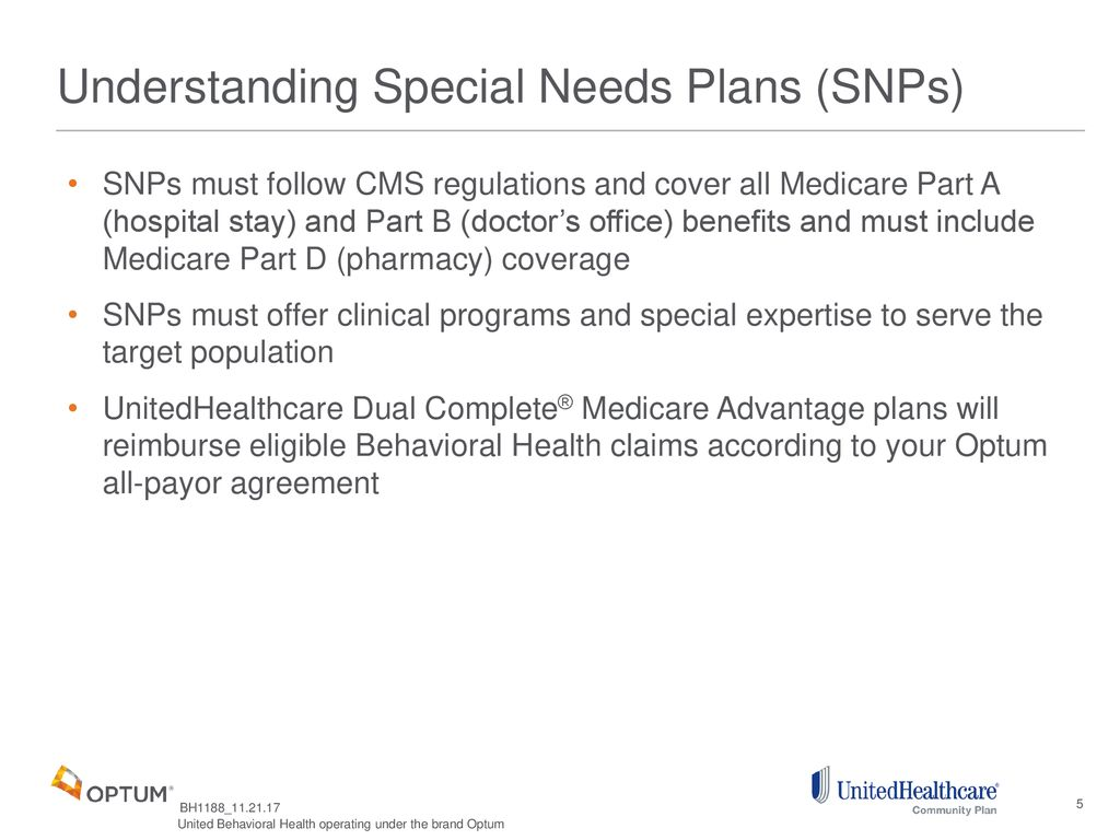 Dual Special Needs Plans Behavioral Benefit Ppt Download