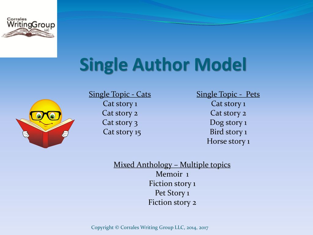 How to Independently Publish an Anthology (or novel, or