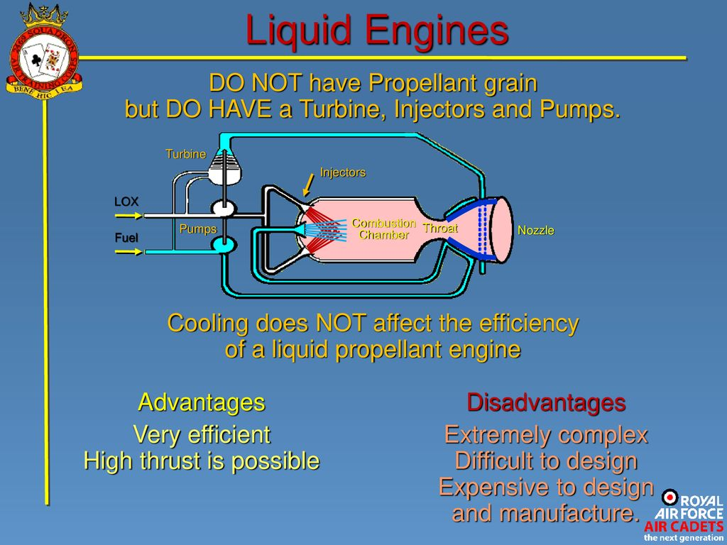 Development And Principles Of Rocketry Ppt Download Liquid Engine Diagram 14