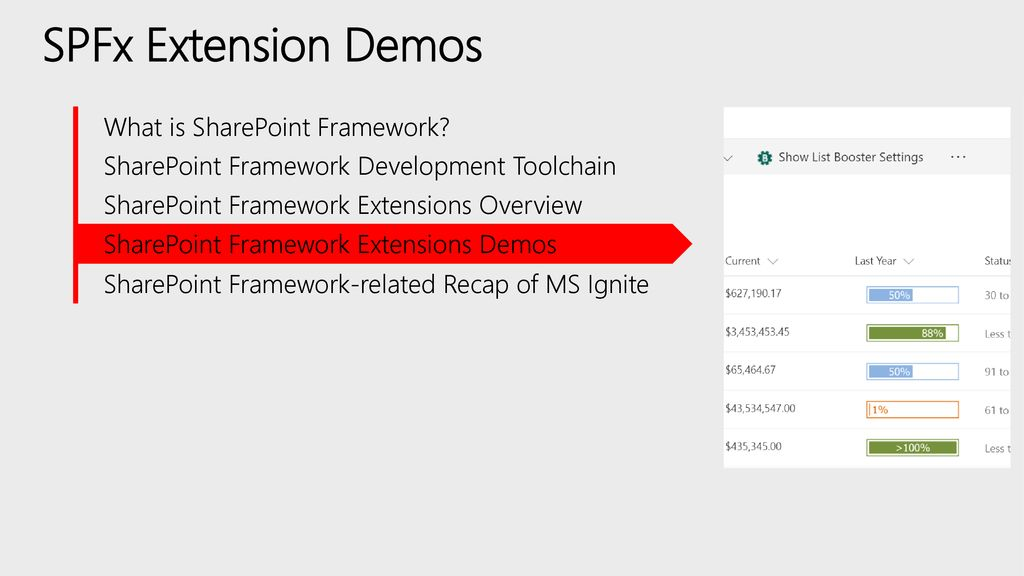 SharePoint Framework Extensions - ppt download
