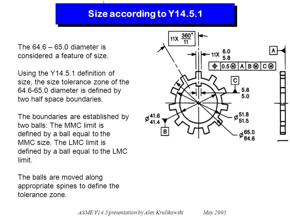 ASME Y14 5 presentation by Alex Krulikowski May ppt video online