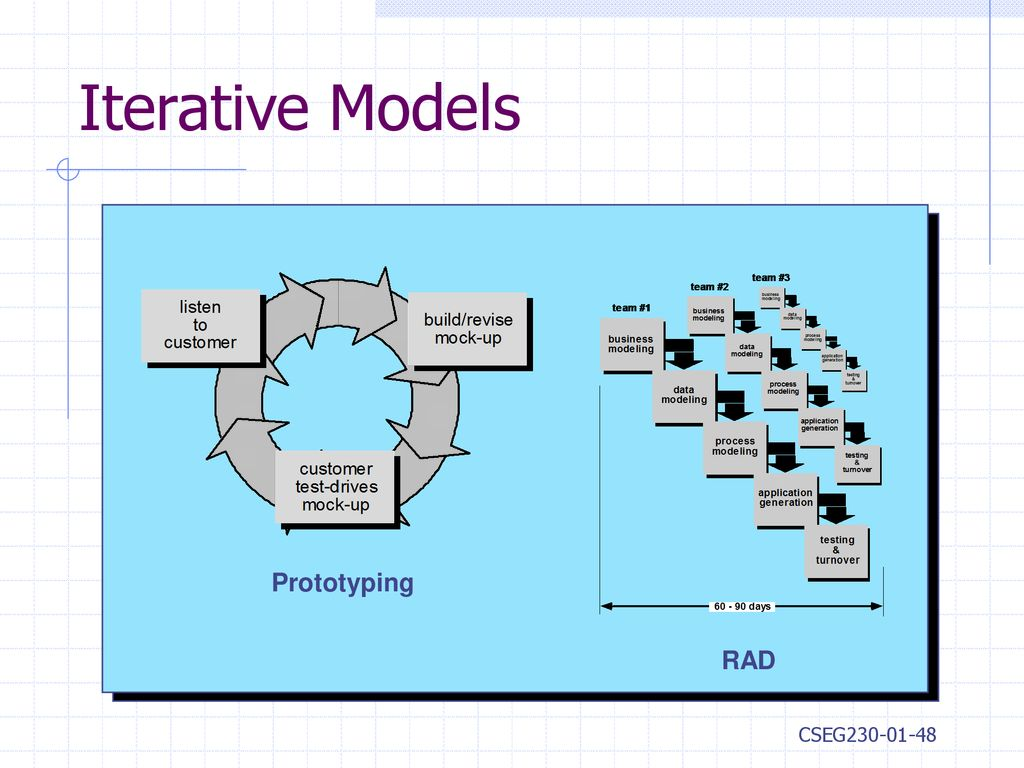 Lecture 1: Product and Process - ppt download