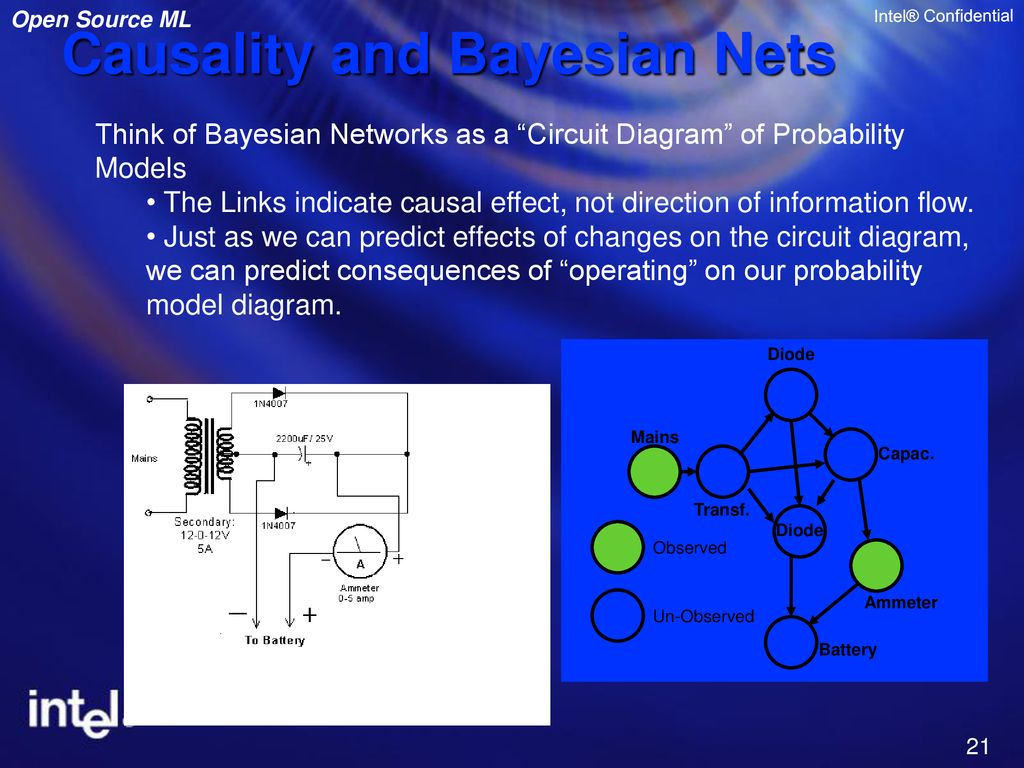Open Source Machine Learning Ppt Download A B C Circuit Diagram Causality And Bayesian Nets