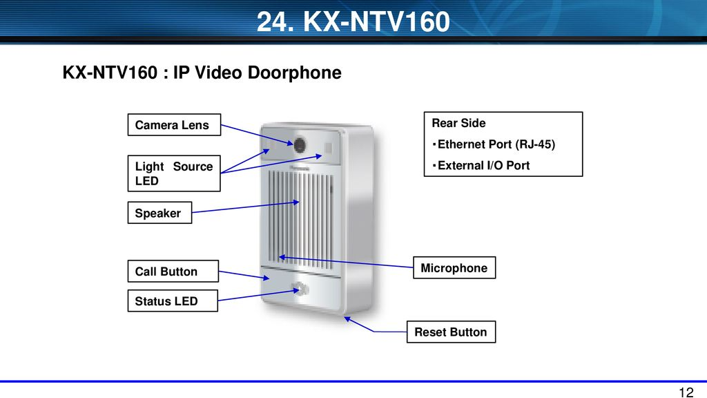 KX-NTV150/160 Basic Specification - ppt download