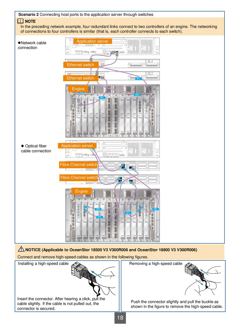 Quick Installation Guide Ppt Download Switch The Line Connectors Of Two Switches Are Connected In Scenario 2 Connecting Host Ports To Application Server Through