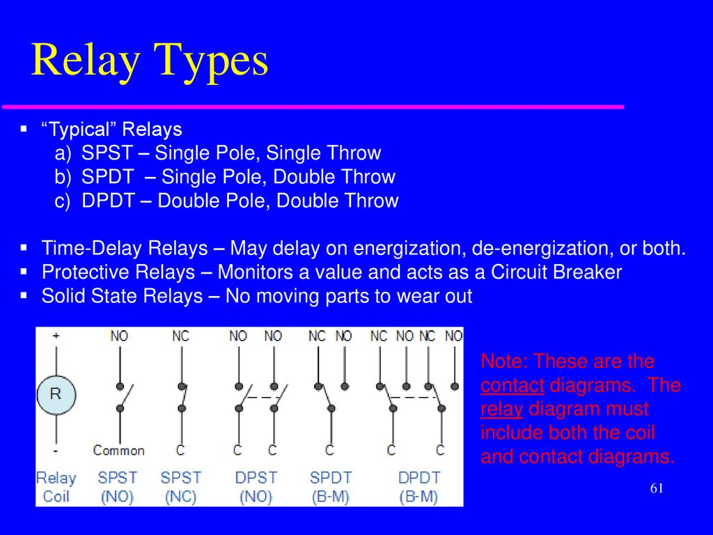 Scientific And Industrial Instrumentation Spring Ppt Download Solid State Time Delay Relay Wiring Diagram 61