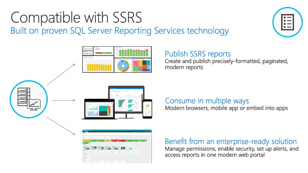 Power BI Report Server Technical overview - ppt download