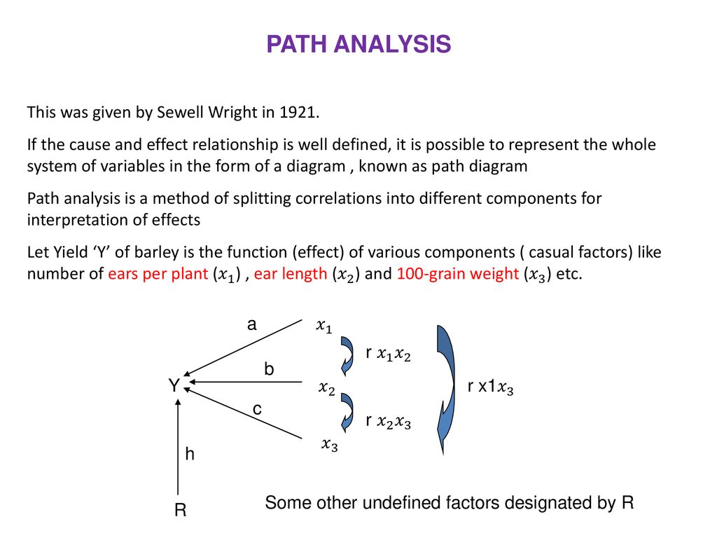 Correlation coefficient and path coefficient analysis ppt download 28 path ccuart Images