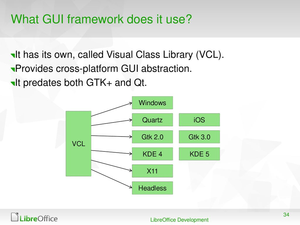 LibreOffice Development Kohei Yoshida - ppt download