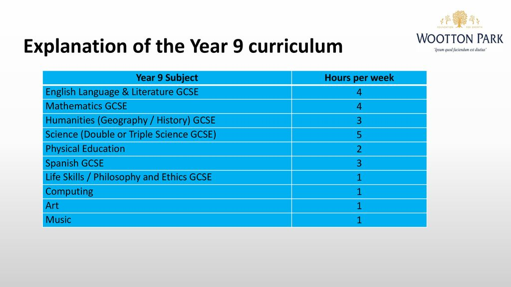 Year 8 Curriculum Evening - ppt download