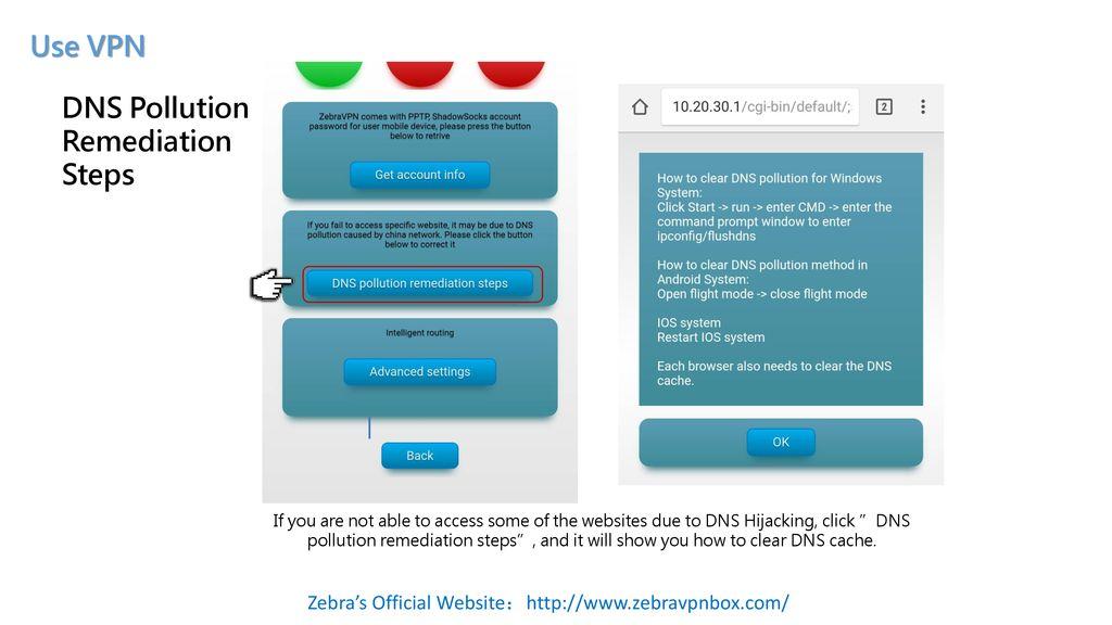 MiniVPN_White (WE101VWT) MiniVPN_Black (BE101VWT) - ppt download
