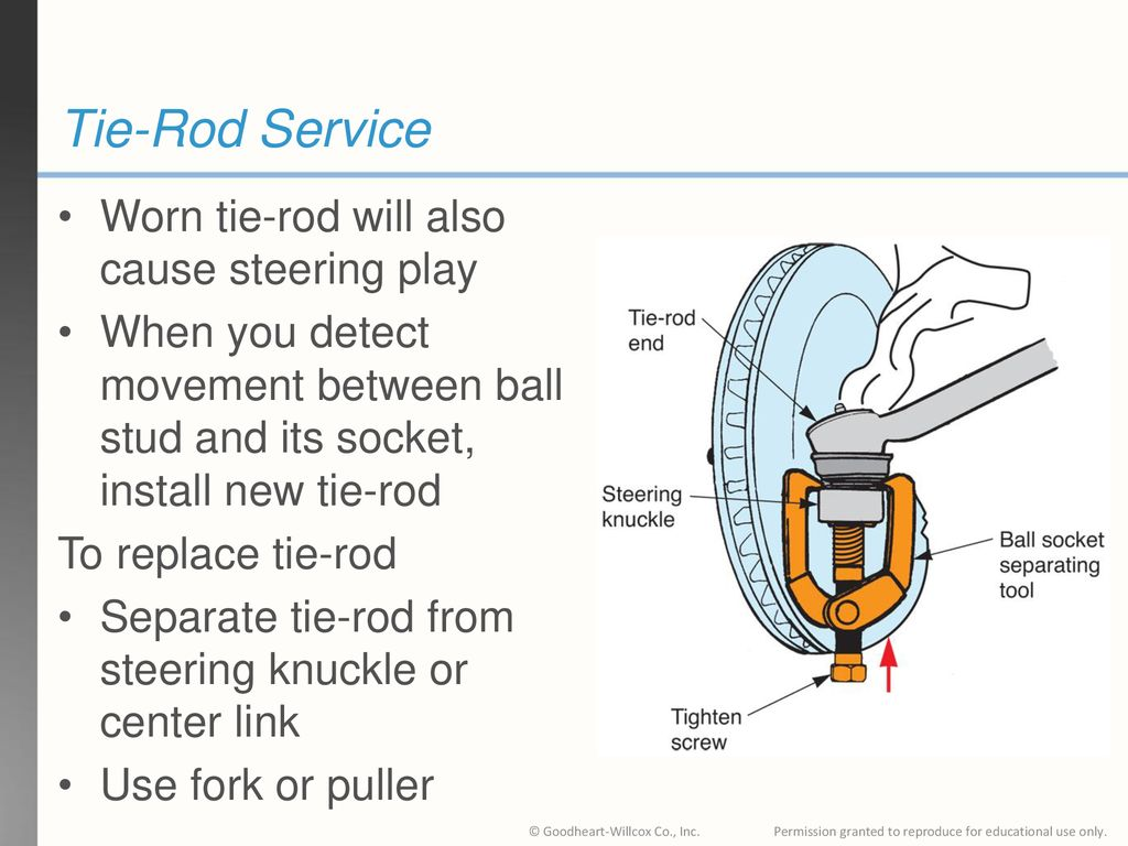 79 Chapter Steering System Diagnosis and Repair  - ppt download