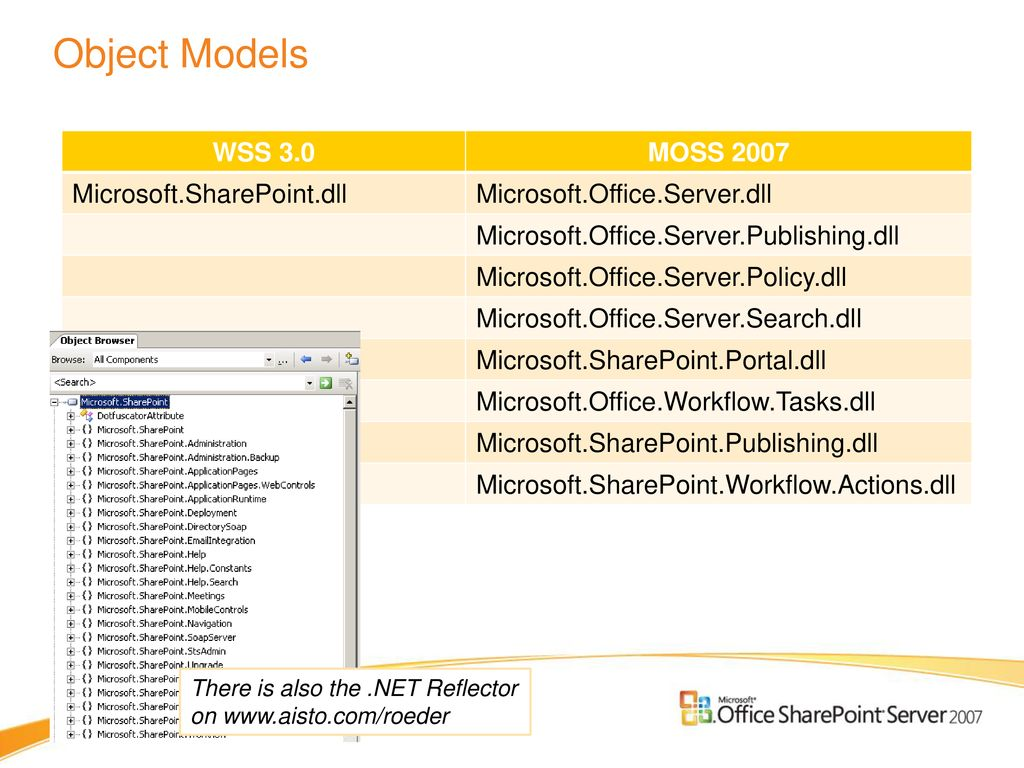 Microsoft office sharepoint training course ppt video online.