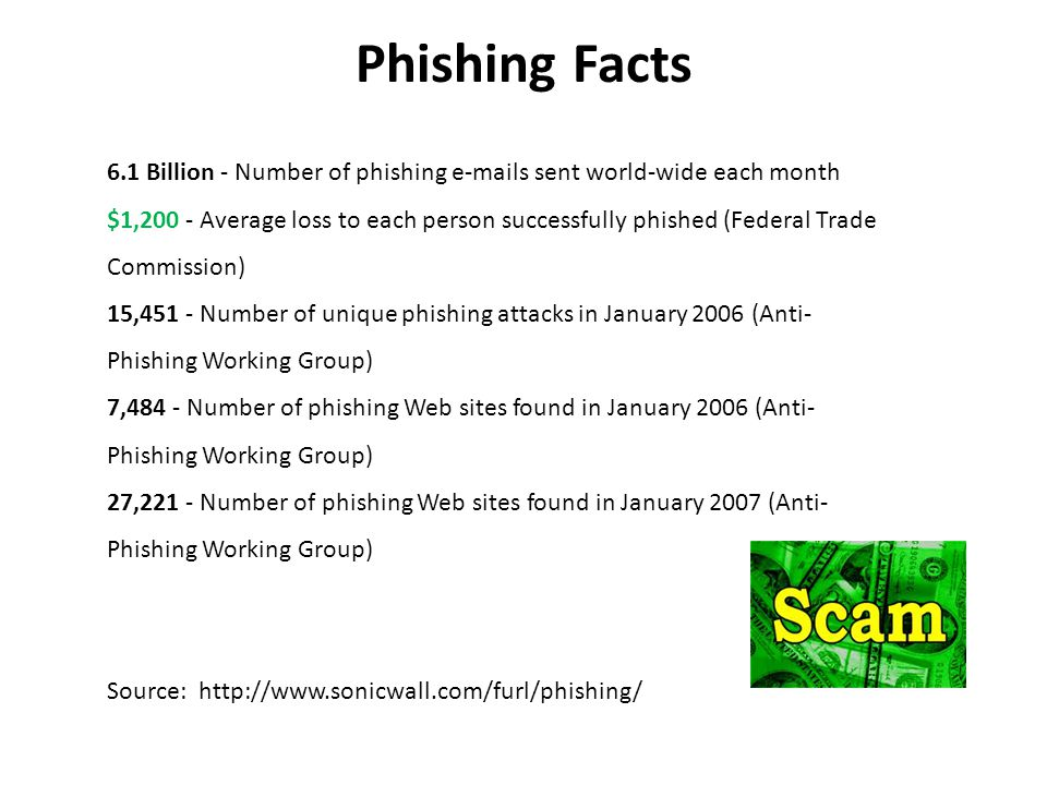 Phishing Facts 6.1 Billion - Number of phishing e-mails sent world-wide each month.