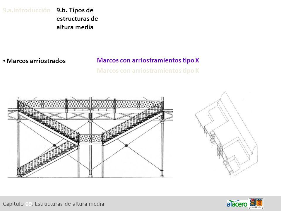 Capítulo 09: Estructuras de altura media - ppt download