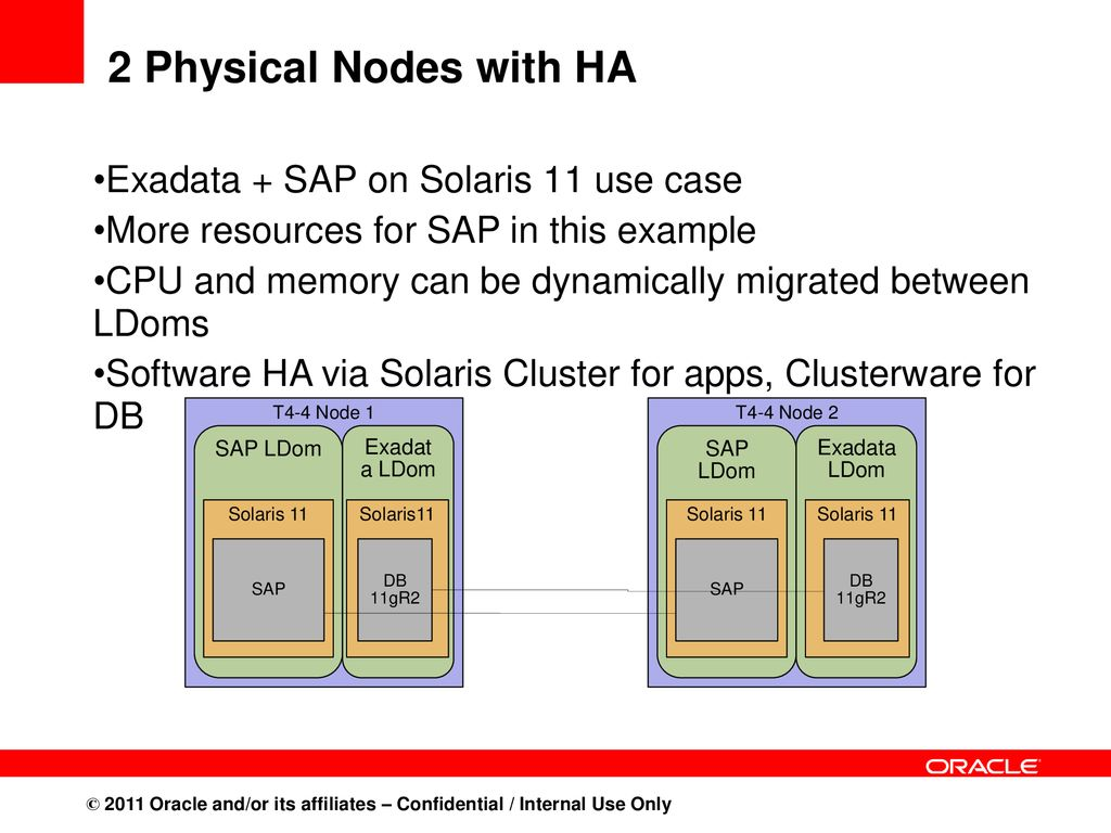 SPARC Supercluster T4-4 Developers Performance and Applications