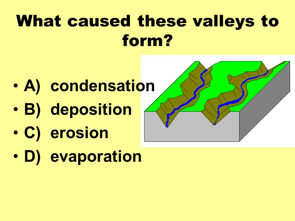 What caused these valleys to form