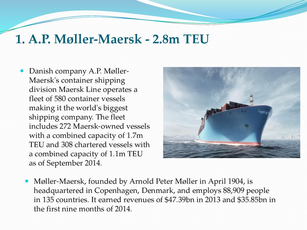 MARITIME COMMERCIAL MANAGEMENT - ppt download