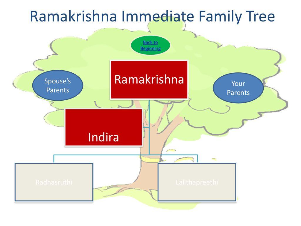 Ramakrishna Immediate Family Tree