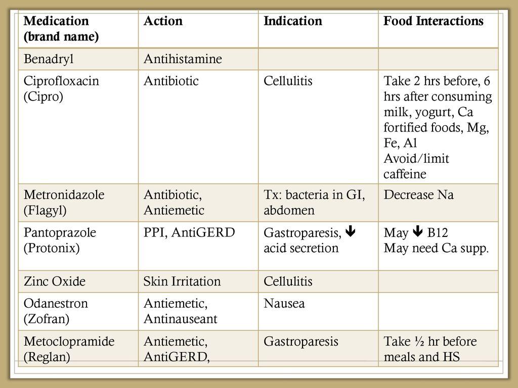 Hirschsprung's Disease: GI Implications & Nutritional