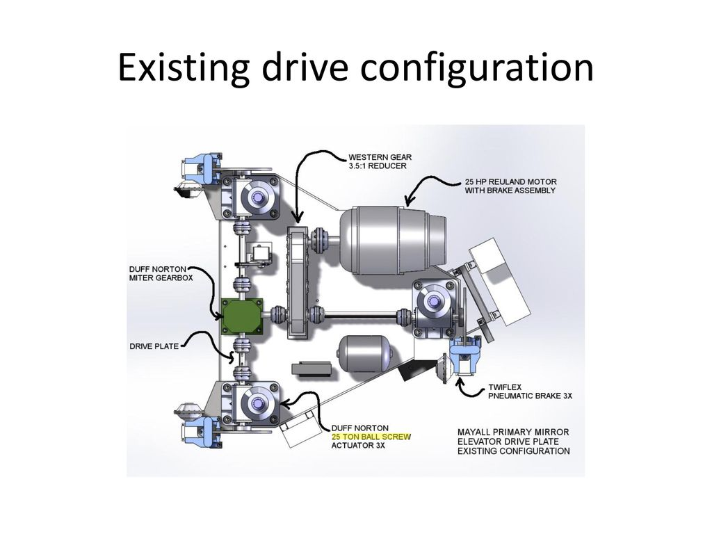 blanco mirror lift upgrade actr ppt 2 existing drive configuration