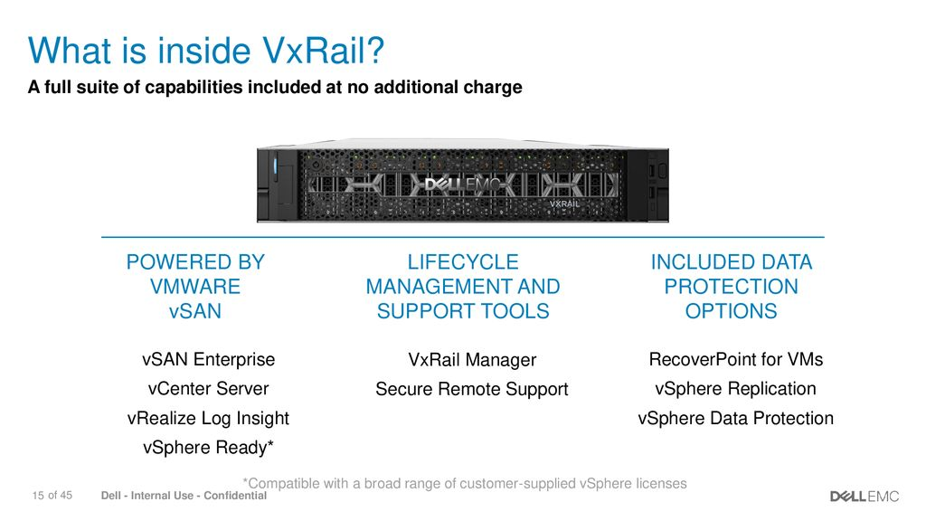 IT Simplification with Dell EMC Hyper-Converged