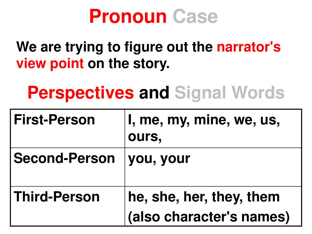 first second and third person words
