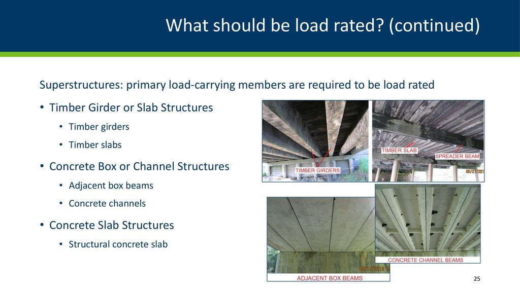 Bridge Load Rating  - ppt download