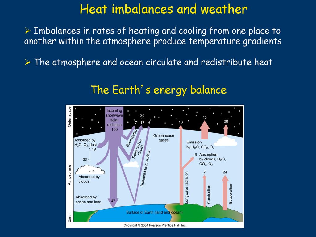 heat heat transport and weather ppt download