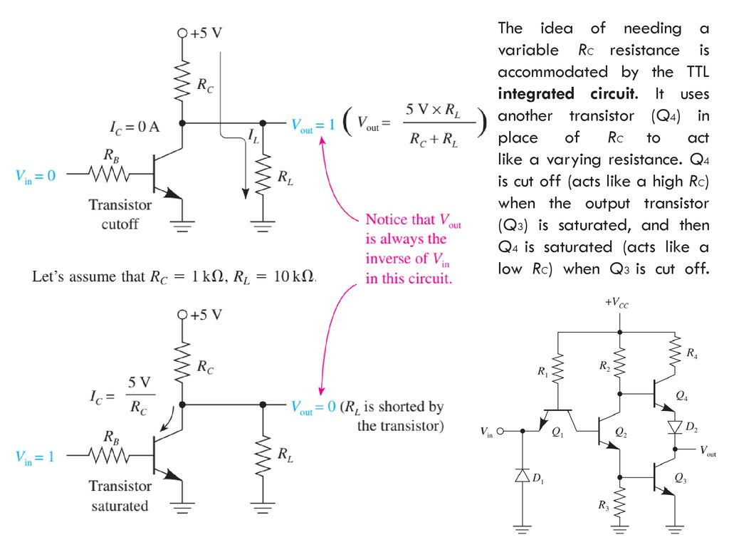 Advanced Digital Design Ppt Download What Are The Uses Of Integrated Circuits With Pictures Idea Needing A Variable Rc Resistance Is Accommodated By Ttl Circuit