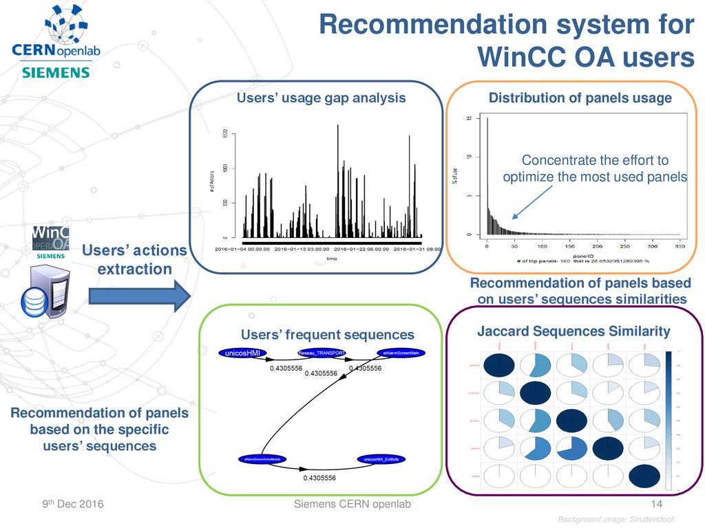 CERN openlab technical workshop - ppt download