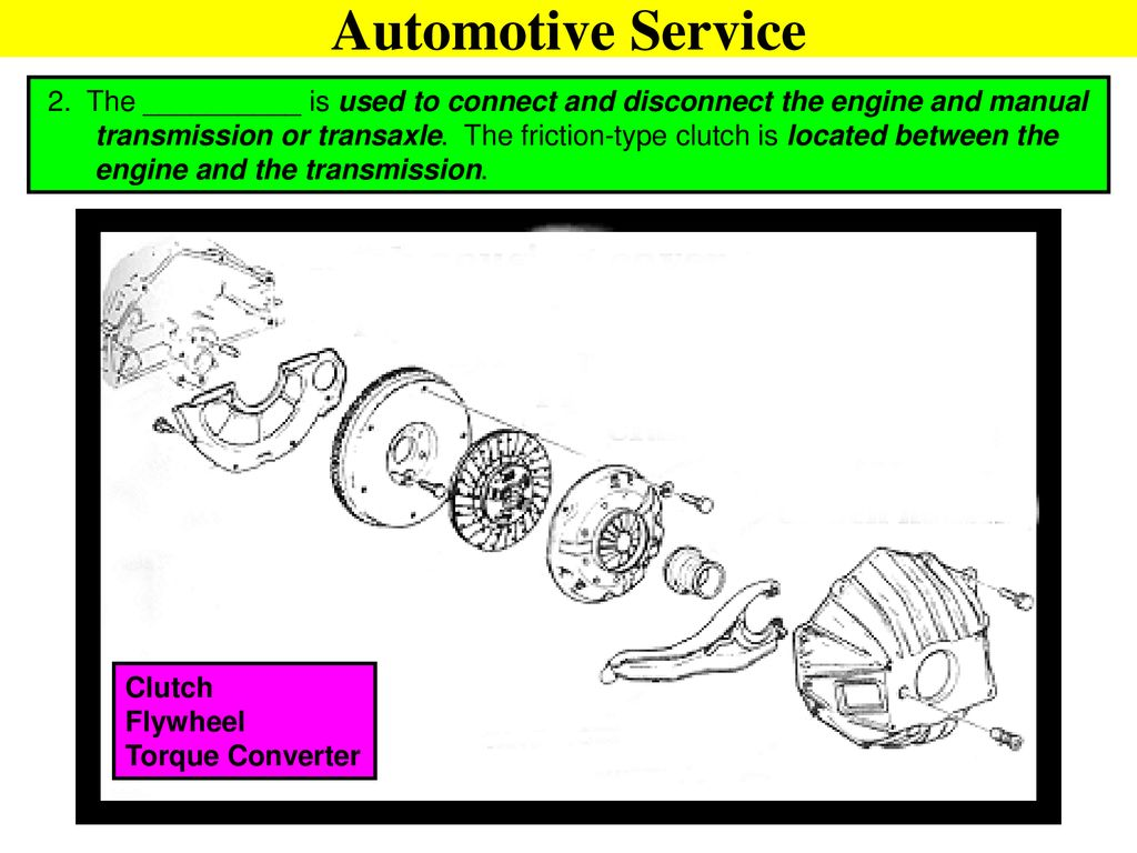 Automotive Service Modern Auto Tech Study Guide Chapter Ppt Download Manual Transmission Clutch Diagram Repair 3 2 The Is Used To Connect And Disconnect Engine